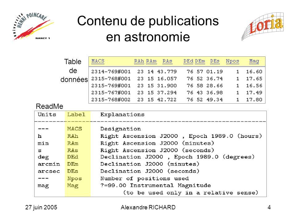 27 juin 2005Alexandre RICHARD4 Contenu de publications en astronomie Table de données ReadMe