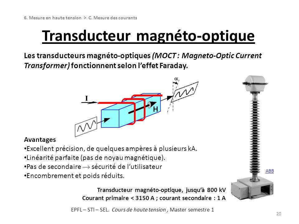 Transducteur magnéto-optique 20 Les transducteurs magnéto-optiques (MOCT : Magneto-Optic Current Transformer) fonctionnent selon leffet Faraday. Avant