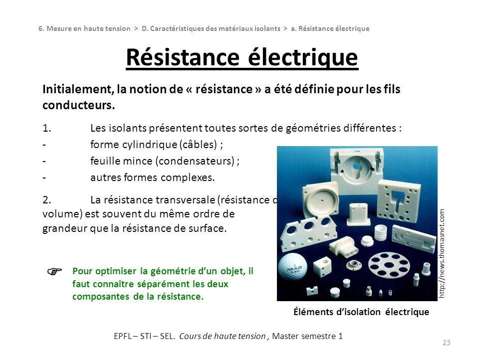 Résistance électrique 23 Initialement, la notion de « résistance » a été définie pour les fils conducteurs. 1.Les isolants présentent toutes sortes de