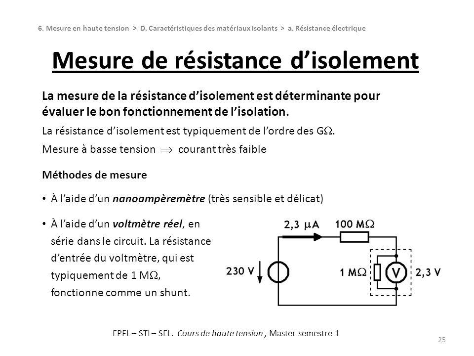 Mesure de résistance disolement 25 La mesure de la résistance disolement est déterminante pour évaluer le bon fonctionnement de lisolation. La résista