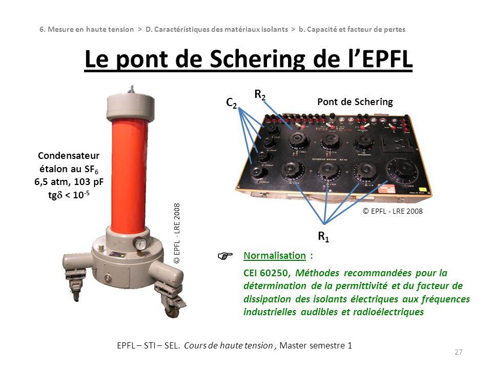 Le pont de Schering de lEPFL 27 © EPFL - LRE 2008 Condensateur étalon au SF 6 6,5 atm, 103 pF tg < 10 -5 © EPFL - LRE 2008 C2C2 R2R2 R1R1 Pont de Sche