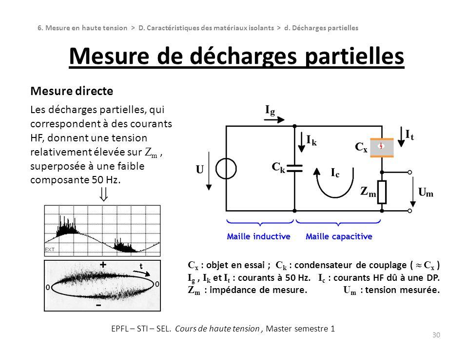 Mesure de décharges partielles 30 6. Mesure en haute tension > D. Caractéristiques des matériaux isolants > d. Décharges partielles C x : objet en ess