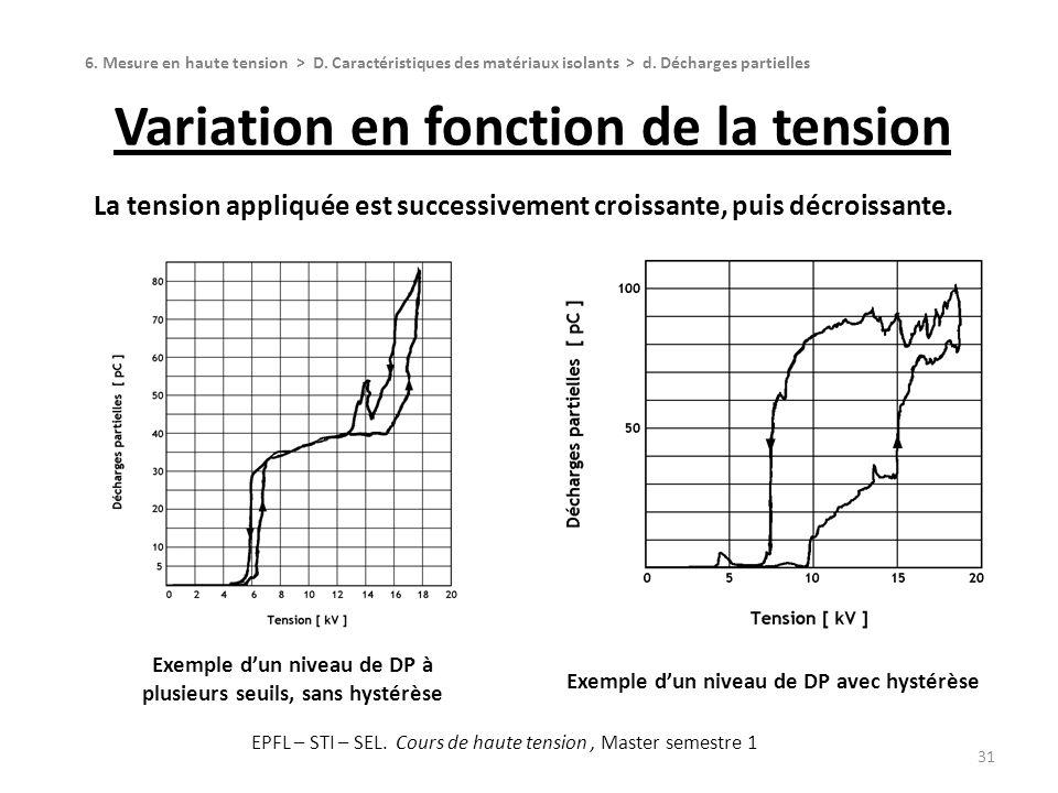 31 Variation en fonction de la tension 6. Mesure en haute tension > D. Caractéristiques des matériaux isolants > d. Décharges partielles Exemple dun n