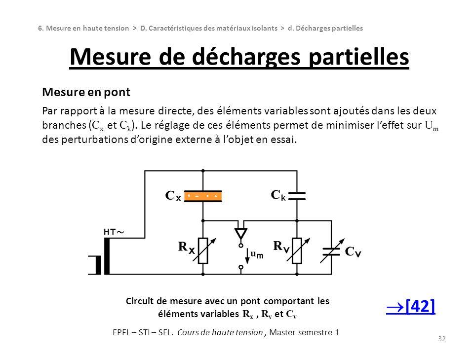 Mesure de décharges partielles 32 Mesure en pont Par rapport à la mesure directe, des éléments variables sont ajoutés dans les deux branches ( C x et