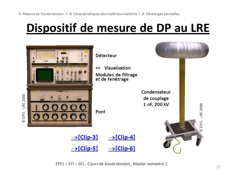 Dispositif de mesure de DP au LRE 33 © EPFL - LRE 2008 Condensateur de couplage 1 nF, 200 kV © EPFL - LRE 2008 Détecteur << Visualisation Modules de f