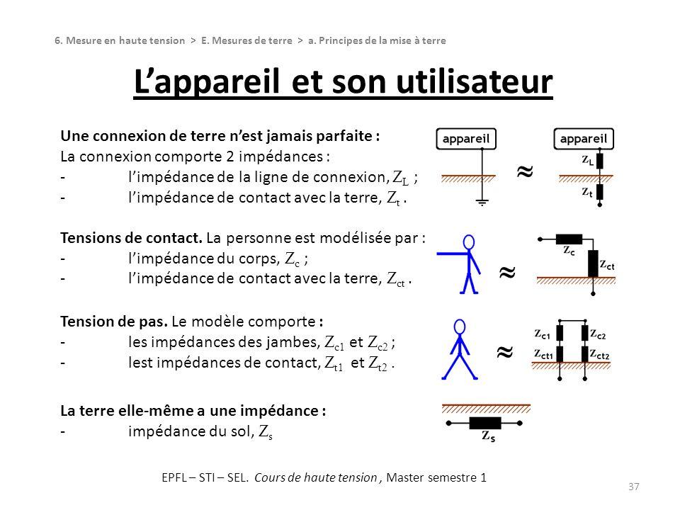 Lappareil et son utilisateur 37 Une connexion de terre nest jamais parfaite : La connexion comporte 2 impédances : -limpédance de la ligne de connexio