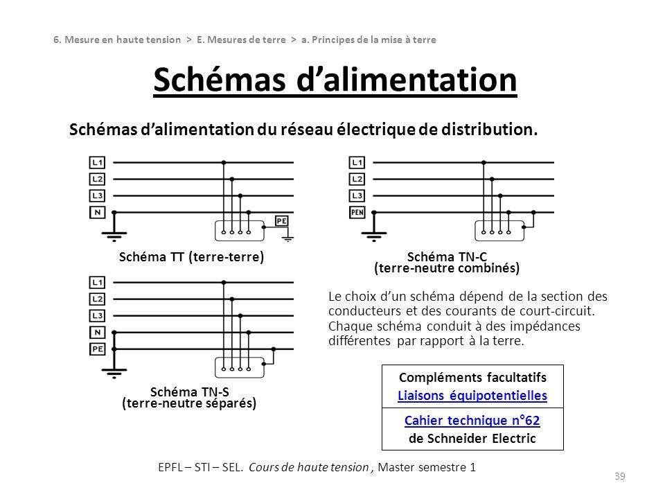 Schémas dalimentation 39 Schémas dalimentation du réseau électrique de distribution. Schéma TT (terre-terre) Schéma TN-C (terre-neutre combinés) Schém