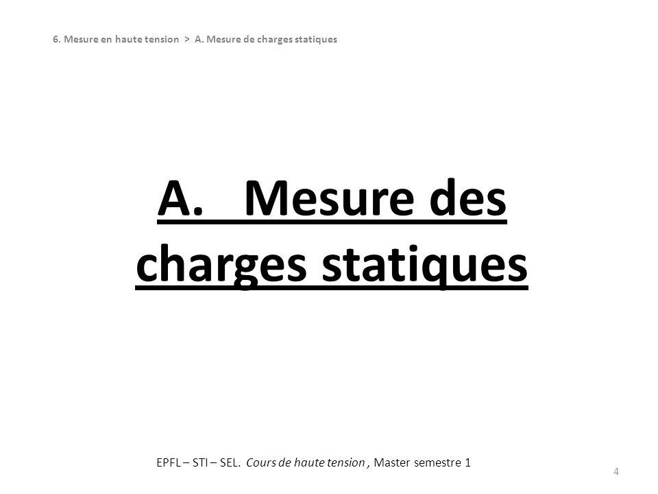 A. Mesure des charges statiques 4 6. Mesure en haute tension > A. Mesure de charges statiques EPFL – STI – SEL. Cours de haute tension, Master semestr