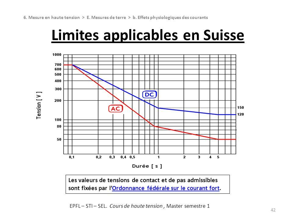 Limites applicables en Suisse 42 Les valeurs de tensions de contact et de pas admissibles sont fixées par lOrdonnance fédérale sur le courant fort.Ord
