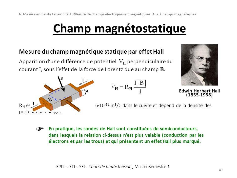 Mesure du champ magnétique statique par effet Hall Apparition dune différence de potentiel V H perpendiculaire au courant I, sous leffet de la force d