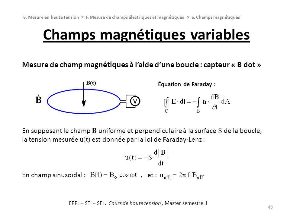 Champs magnétiques variables 49 6. Mesure en haute tension > F. Mesure de champs électriques et magnétiques > a. Champs magnétiques Mesure de champ ma