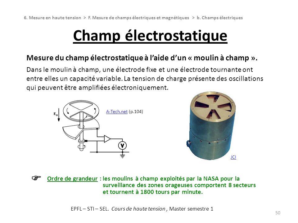 Champ électrostatique 50 Mesure du champ électrostatique à laide dun « moulin à champ ». Dans le moulin à champ, une électrode fixe et une électrode t