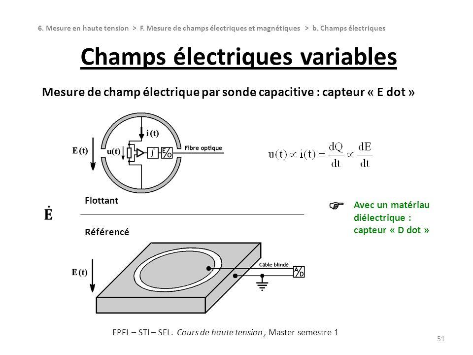 Champs électriques variables 51 Mesure de champ électrique par sonde capacitive : capteur « E dot » 6. Mesure en haute tension > F. Mesure de champs é