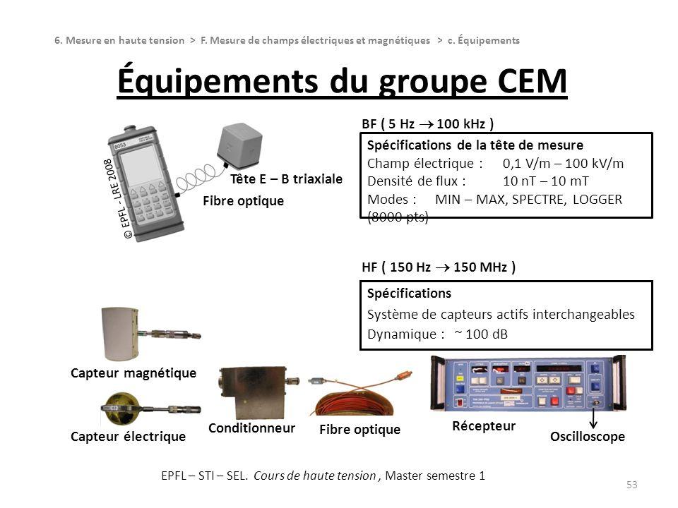 Équipements du groupe CEM 53 © EPFL - LRE 2008 Tête E – B triaxiale Fibre optique Capteur magnétique Capteur électrique Conditionneur Fibre optique Ré
