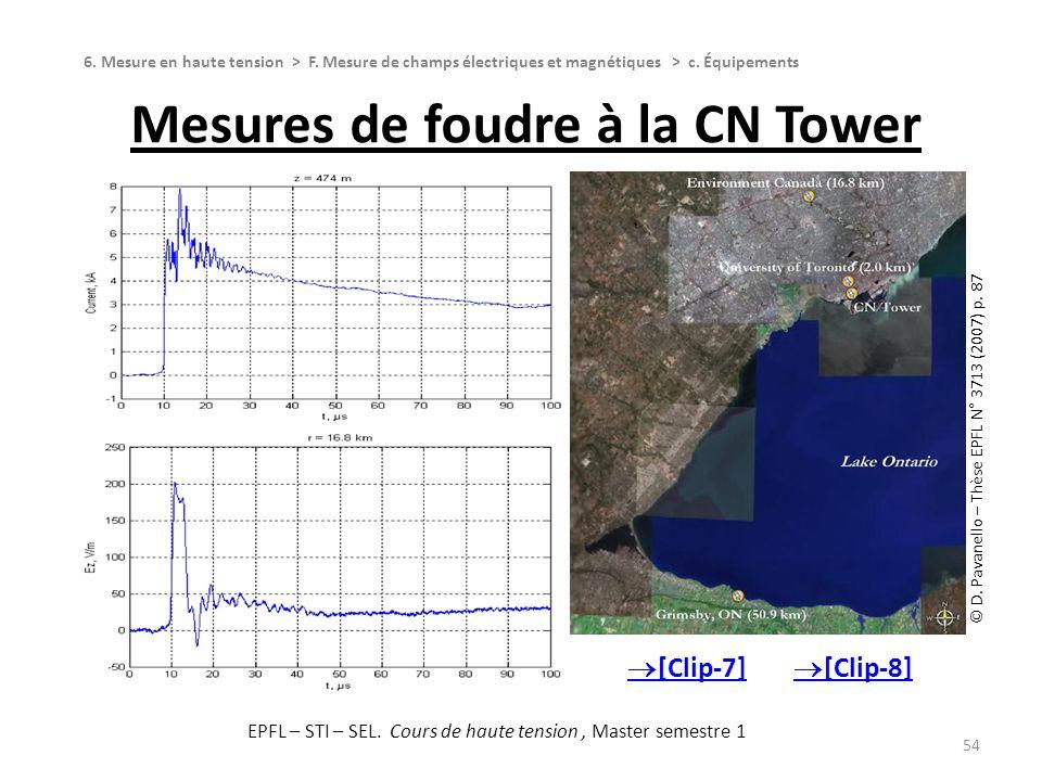 Mesures de foudre à la CN Tower 54 © D. Pavanello – Thèse EPFL N° 3713 (2007) p. 87 [Clip-7] 6. Mesure en haute tension > F. Mesure de champs électriq