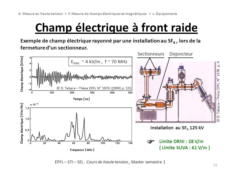 Champ électrique à front raide 55 Exemple de champ électrique rayonné par une installation au SF 6, lors de la fermeture dun sectionneur. © D. Tabara