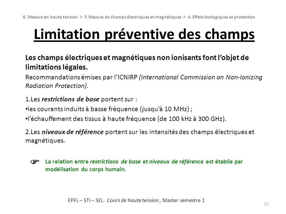 Limitation préventive des champs 57 Les champs électriques et magnétiques non ionisants font lobjet de limitations légales. Recommandations émises par