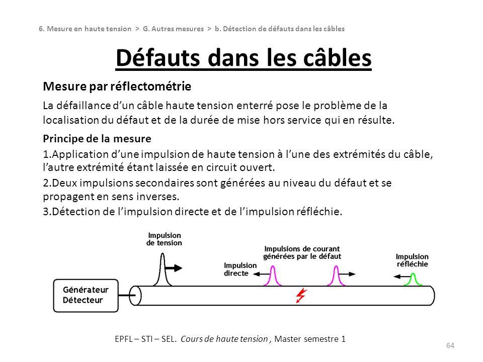 Défauts dans les câbles 64 Mesure par réflectométrie La défaillance dun câble haute tension enterré pose le problème de la localisation du défaut et d