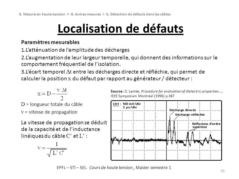 Localisation de défauts 65 Source : E. Lemke, Procedure for evaluation of dielectric properties …, IEEE Symposium Montréal (1996) p.387 6. Mesure en h