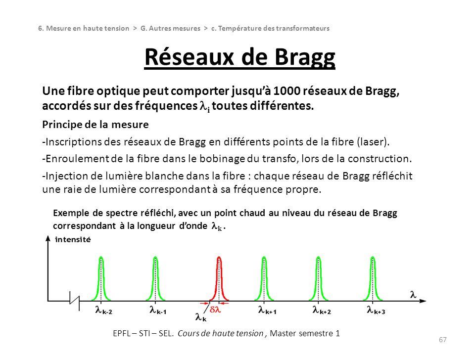 Réseaux de Bragg 67 Une fibre optique peut comporter jusquà 1000 réseaux de Bragg, accordés sur des fréquences i toutes différentes. Principe de la me