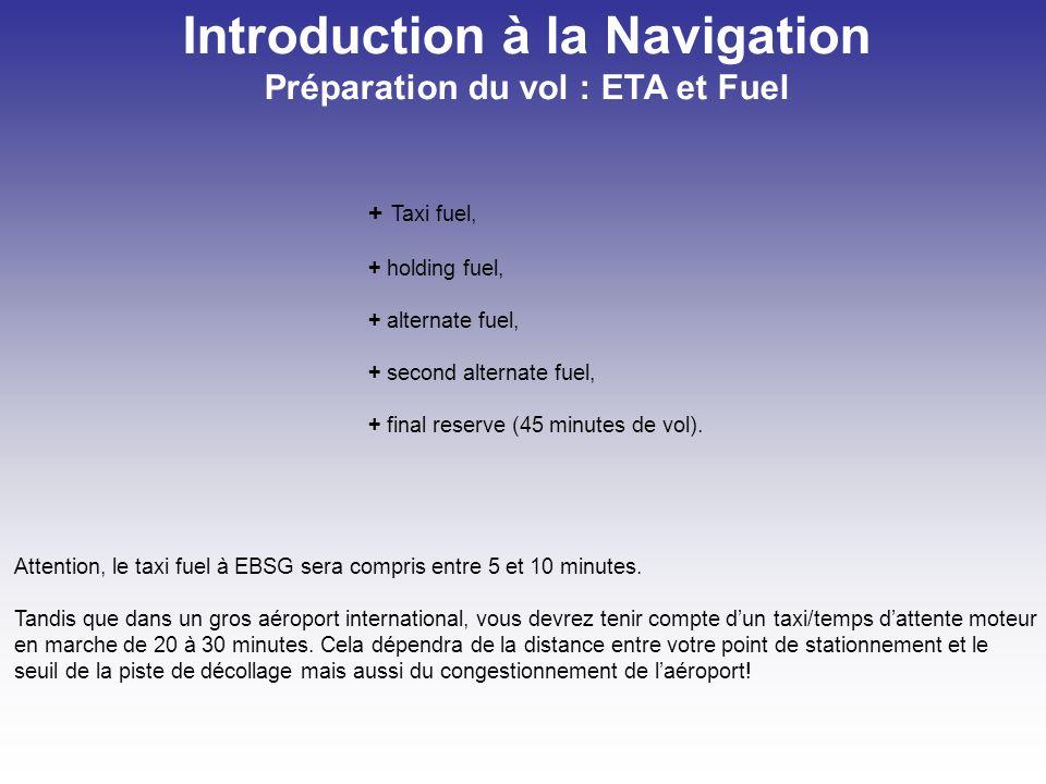 Introduction à la Navigation XWC et Dérive Composantes de vent : lune parallèle à la route, lautre perpendiculaire à la route.