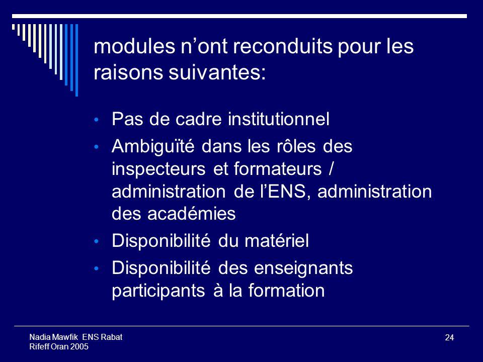 24 Nadia Mawfik ENS Rabat Rifeff Oran 2005 modules nont reconduits pour les raisons suivantes: Pas de cadre institutionnel Ambiguïté dans les rôles de