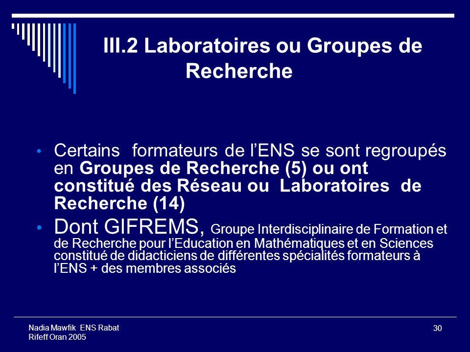30 Nadia Mawfik ENS Rabat Rifeff Oran 2005 III.2 Laboratoires ou Groupes de Recherche Certains formateurs de lENS se sont regroupés en Groupes de Rech