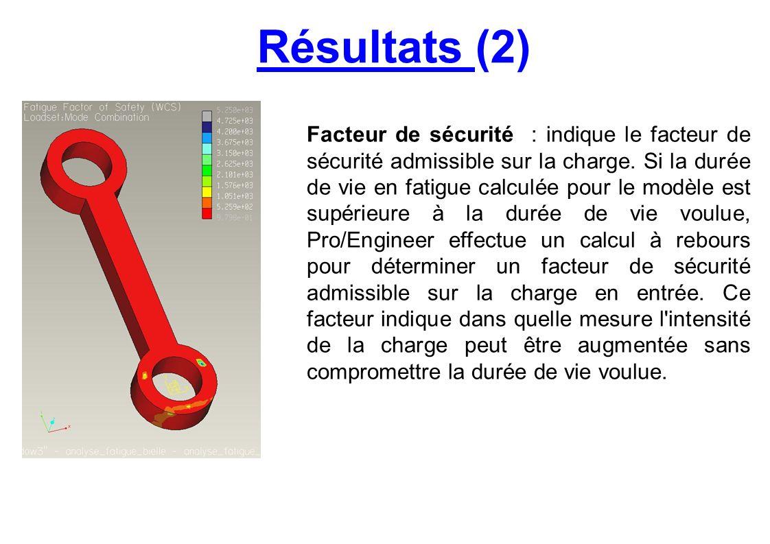 Résultats (2) Facteur de sécurité : indique le facteur de sécurité admissible sur la charge. Si la durée de vie en fatigue calculée pour le modèle est
