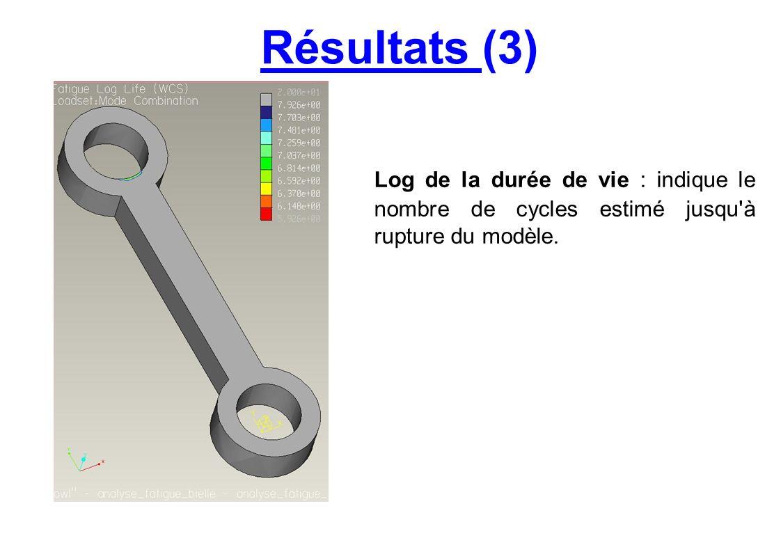 Résultats (3) Log de la durée de vie : indique le nombre de cycles estimé jusqu'à rupture du modèle.