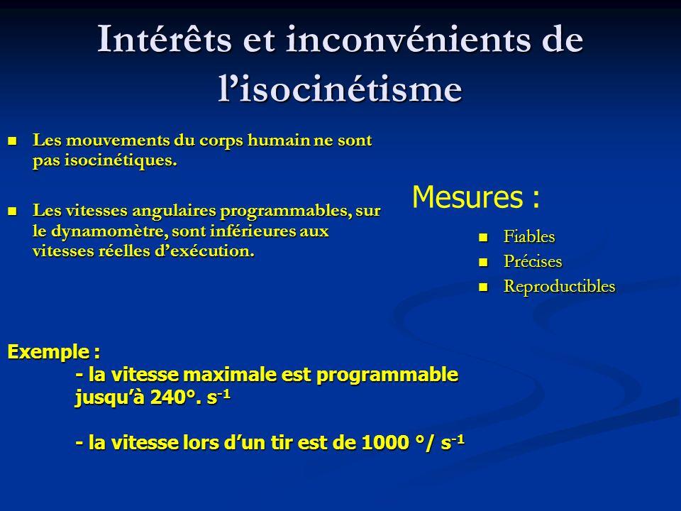 Intérêts et inconvénients de lisocinétisme Fiables Fiables Précises Précises Reproductibles Reproductibles Les mouvements du corps humain ne sont pas isocinétiques.