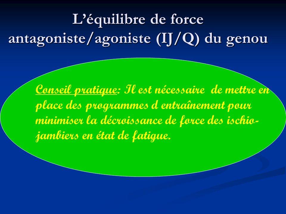 Léquilibre de force antagoniste/agoniste (IJ/Q) du genou Conseil pratique: Il est nécessaire de mettre en place des programmes d entraînement pour minimiser la décroissance de force des ischio- jambiers en état de fatigue.