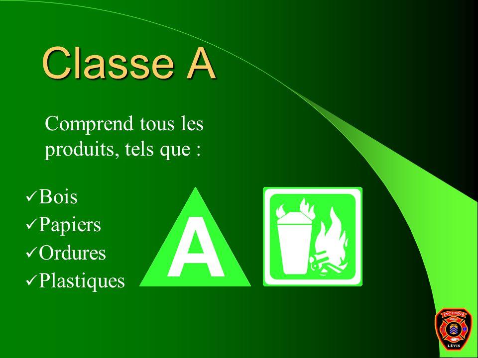 Classe A Comprend tous les produits, tels que : Bois Papiers Ordures Plastiques