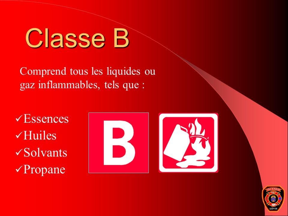 Classe B Comprend tous les liquides ou gaz inflammables, tels que : Essences Huiles Solvants Propane