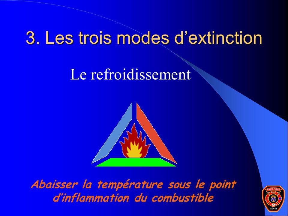 3. Les trois modes dextinction Le refroidissement Abaisser la température sous le point dinflammation du combustible