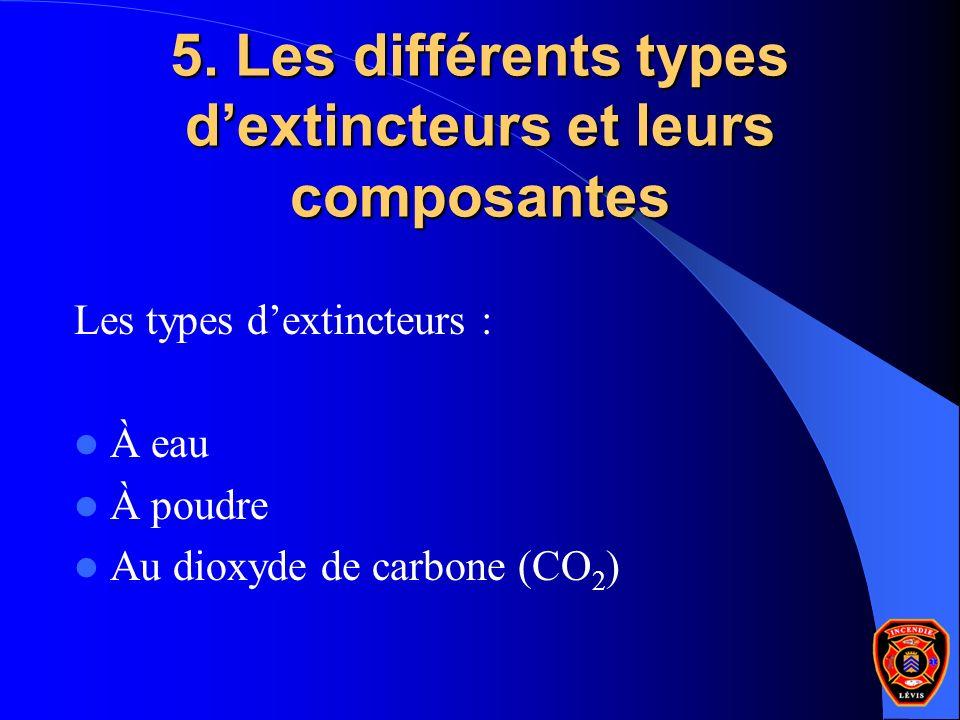 5. Les différents types dextincteurs et leurs composantes Les types dextincteurs : À eau À poudre Au dioxyde de carbone (CO 2 )