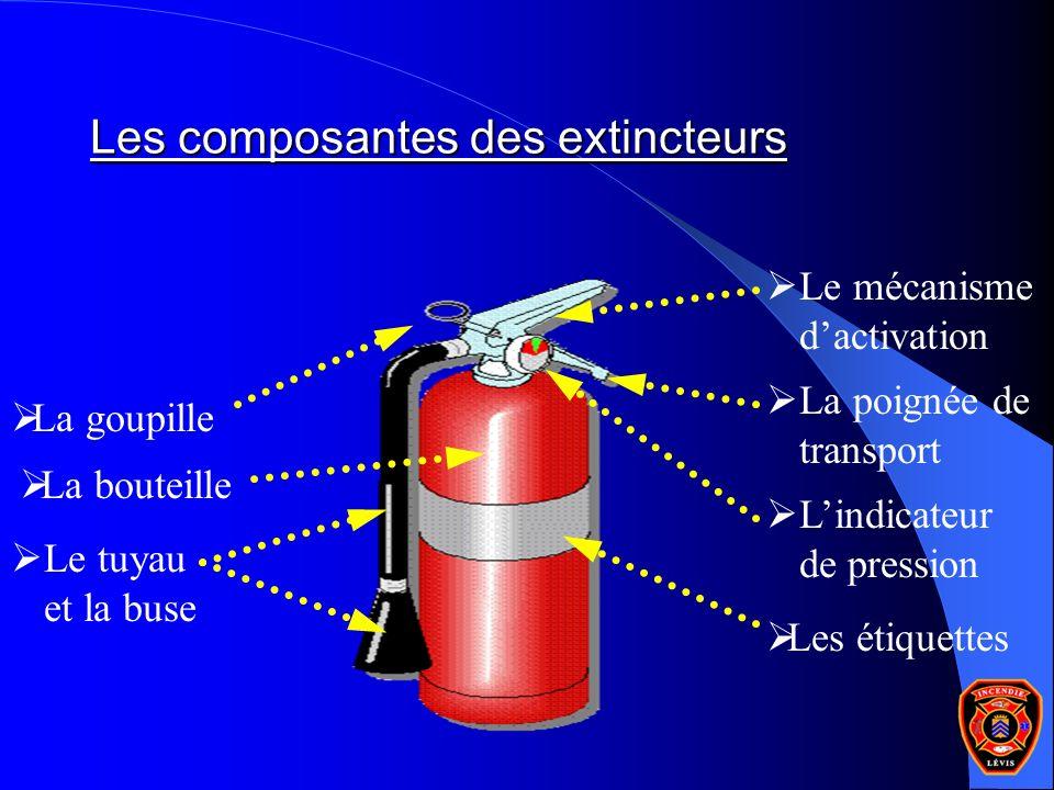 Les composantes des extincteurs La bouteille La goupille Le tuyau et la buse Lindicateur de pression Les étiquettes La poignée de transport Le mécanis