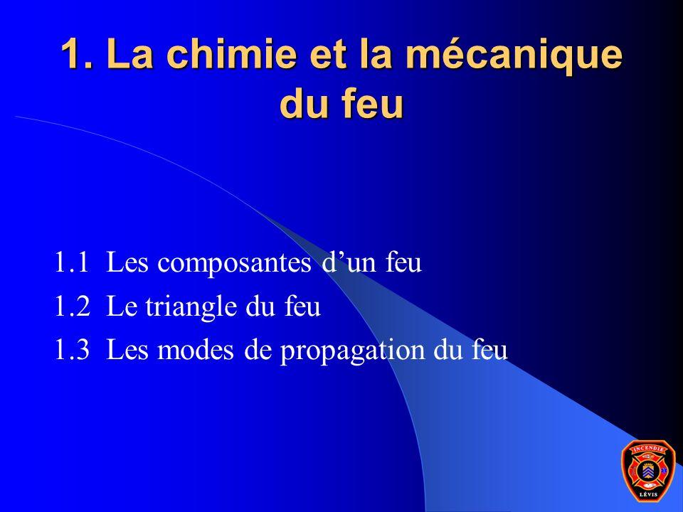 1. La chimie et la mécanique du feu 1.1 Les composantes dun feu 1.2 Le triangle du feu 1.3 Les modes de propagation du feu