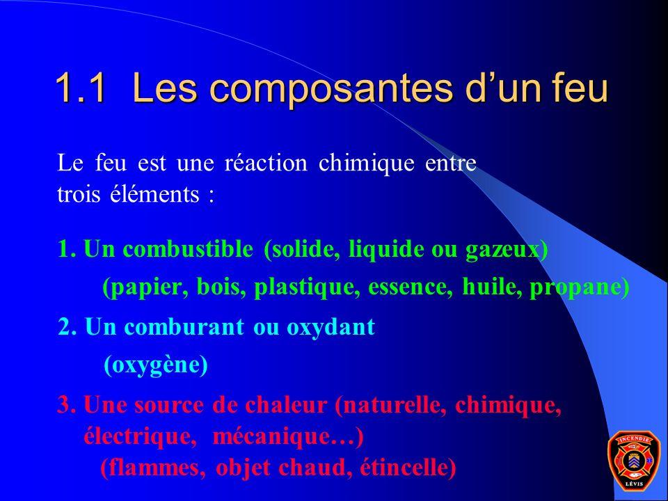 1.1 Les composantes dun feu Le feu est une réaction chimique entre trois éléments : 1. Un combustible (solide, liquide ou gazeux) (papier, bois, plast