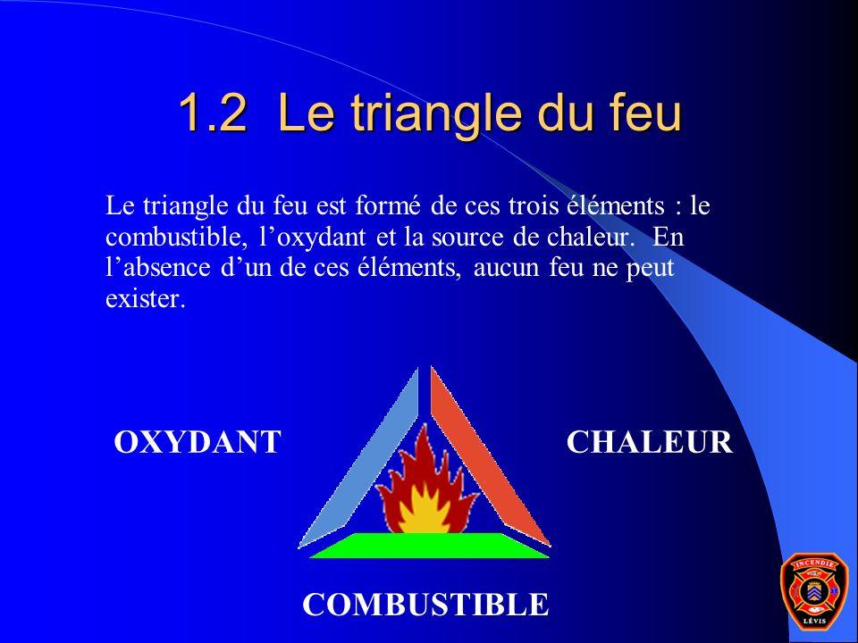 1.2 Le triangle du feu Le triangle du feu est formé de ces trois éléments : le combustible, loxydant et la source de chaleur. En labsence dun de ces é