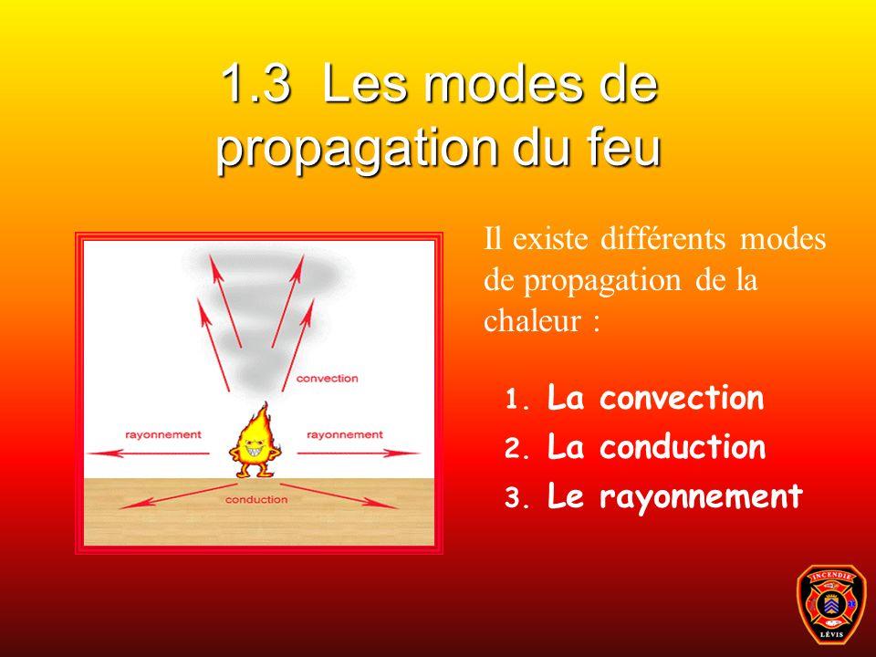 1.3 Les modes de propagation du feu Il existe différents modes de propagation de la chaleur : 1. 1. La convection 2. 2. La conduction 3. 3. Le rayonne