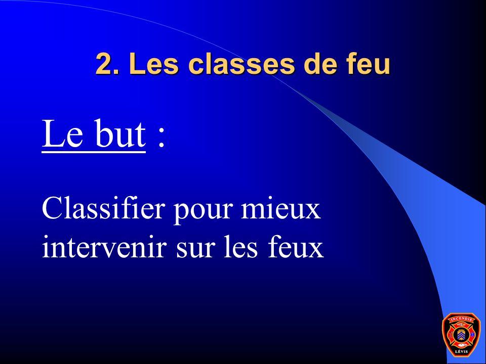 2. Les classes de feu Le but : Classifier pour mieux intervenir sur les feux