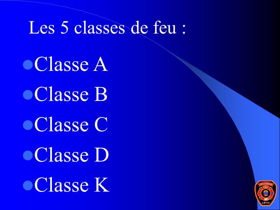 Classe A Classe B Classe C Classe D Classe K Les 5 classes de feu :