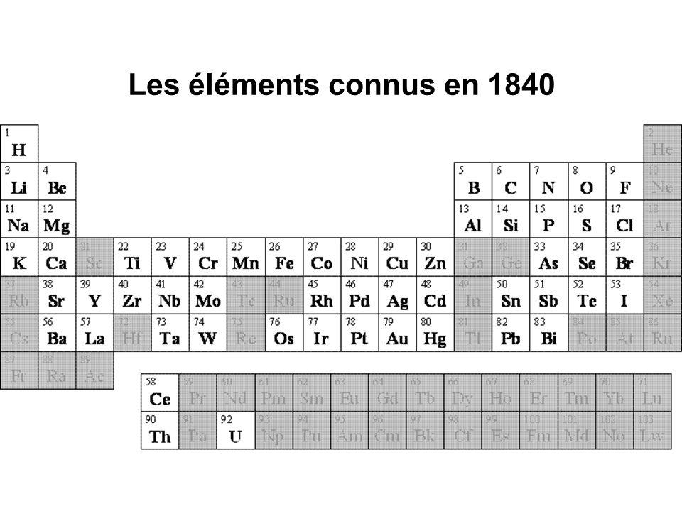 Les éléments connus en 1840