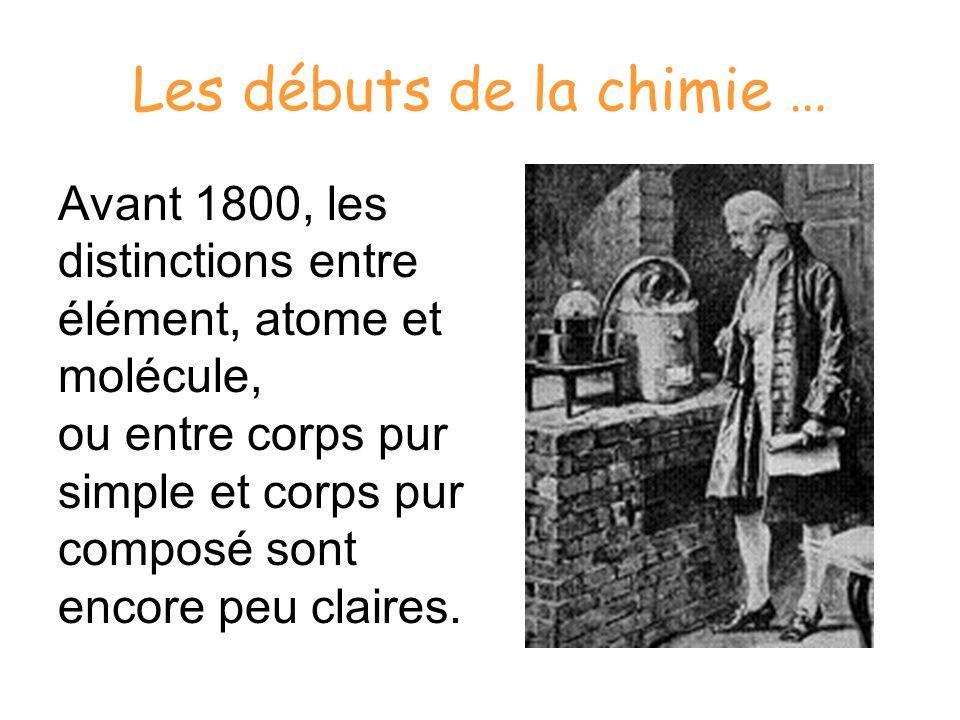 Les débuts de la chimie … Avant 1800, les distinctions entre élément, atome et molécule, ou entre corps pur simple et corps pur composé sont encore pe