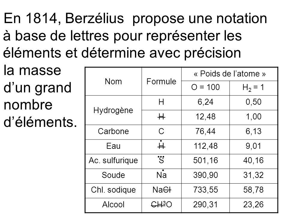 En 1814, Berzélius propose une notation à base de lettres pour représenter les éléments et détermine avec précision la masse dun grand nombre délément