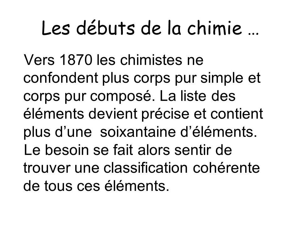 Les débuts de la chimie … Vers 1870 les chimistes ne confondent plus corps pur simple et corps pur composé. La liste des éléments devient précise et c
