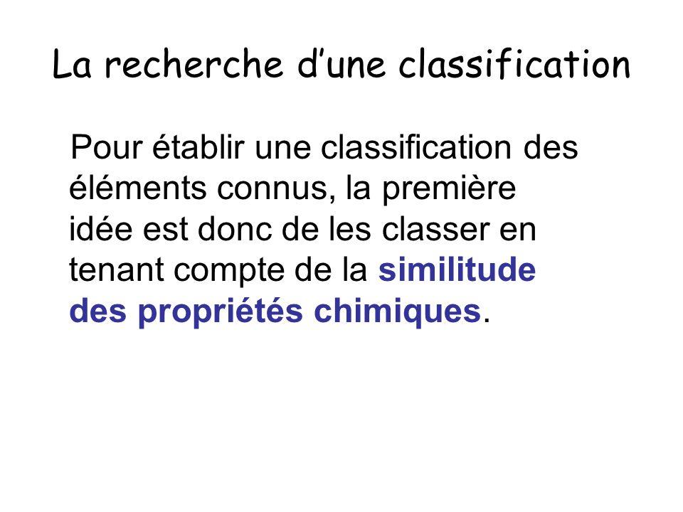 La recherche dune classification Pour établir une classification des éléments connus, la première idée est donc de les classer en tenant compte de la