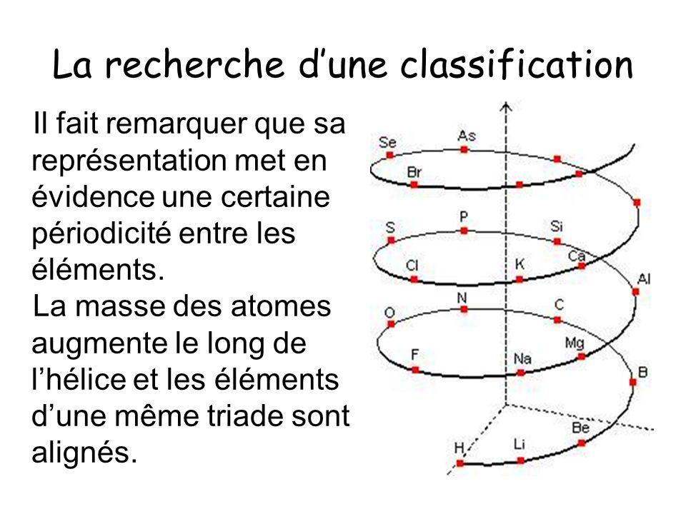 La recherche dune classification Il fait remarquer que sa représentation met en évidence une certaine périodicité entre les éléments. La masse des ato
