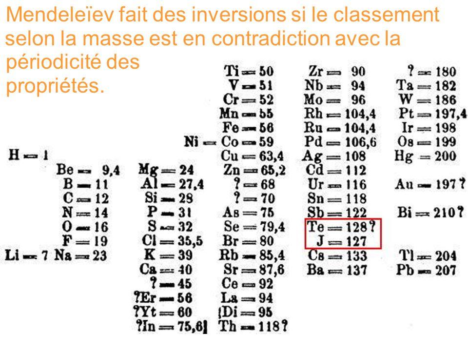 Mendeleïev fait des inversions si le classement selon la masse est en contradiction avec la périodicité des propriétés.