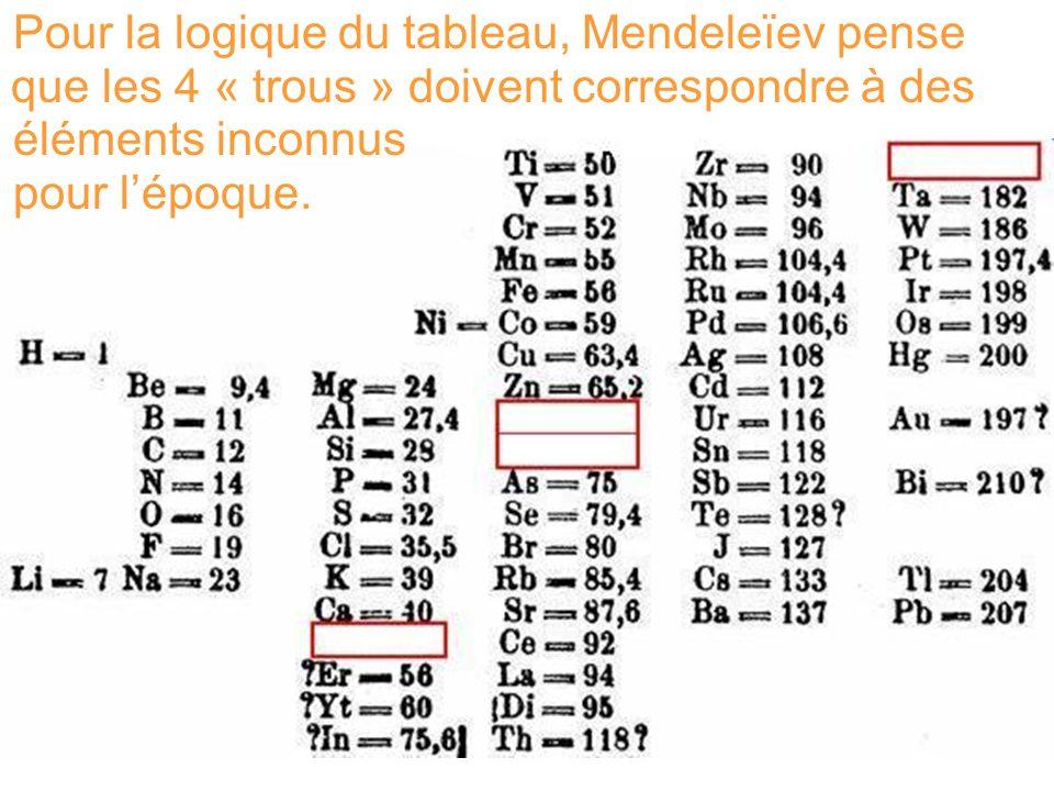 Pour la logique du tableau, Mendeleïev pense que les 4 « trous » doivent correspondre à des éléments inconnus pour lépoque.
